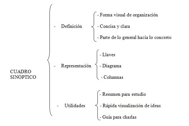 molecular basis of